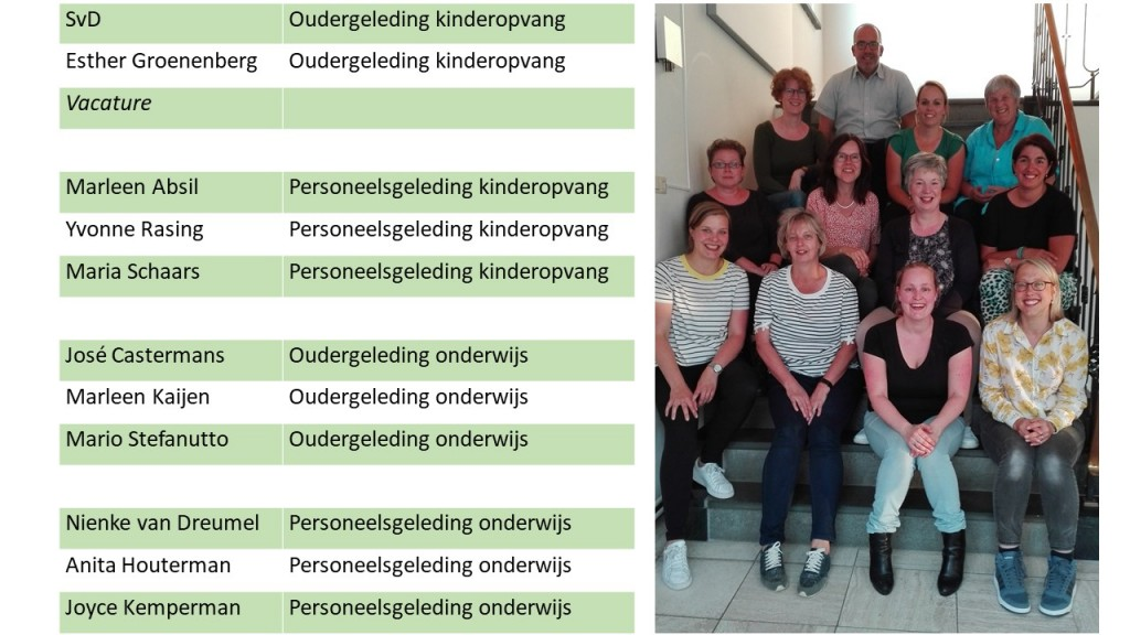 CLR met namen website