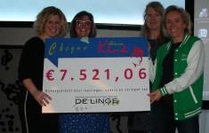 Ruim 7.500 euro voor Het Vergeten Kind